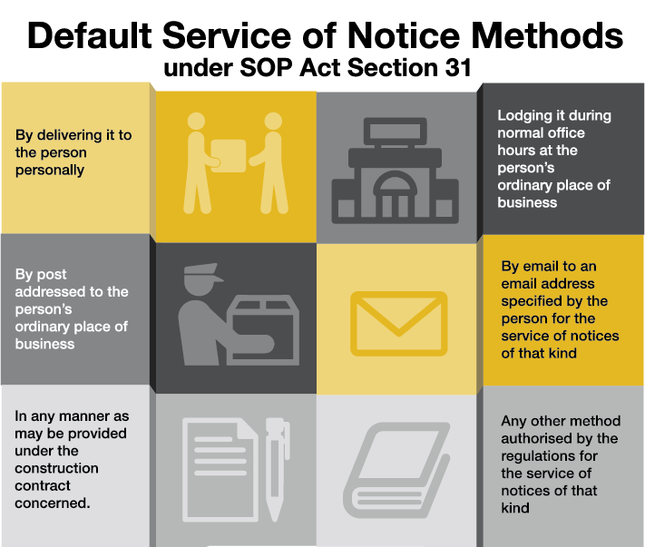 Default Service of Notice Methods under SOP Act Section 31